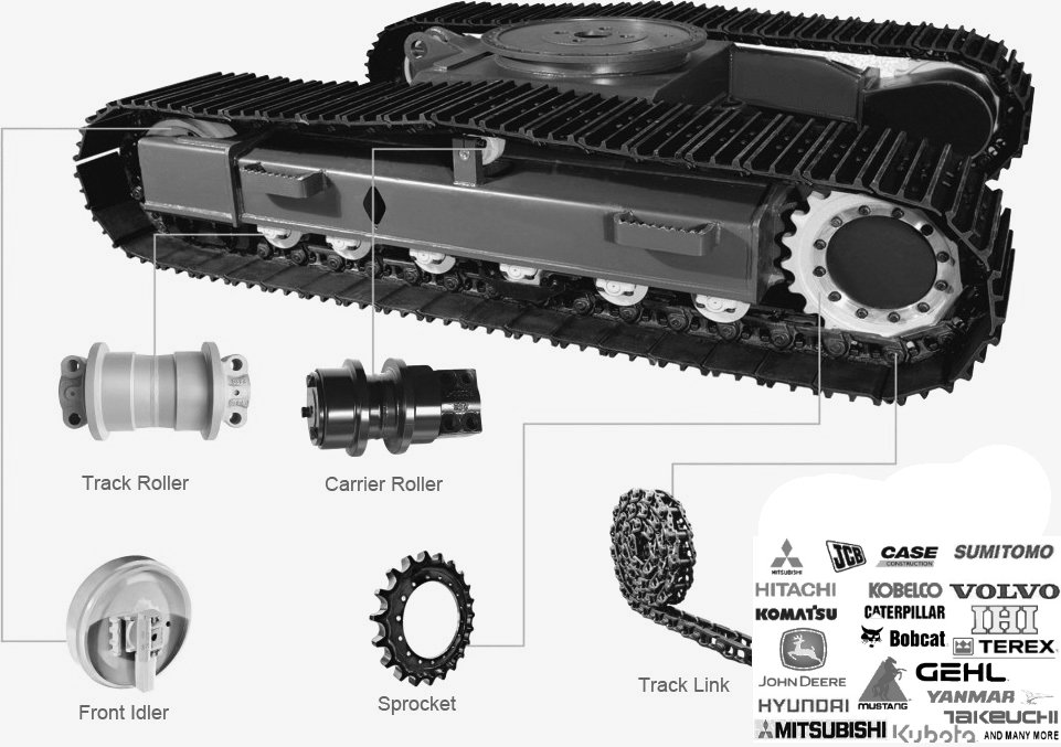 undercarriage parts - Track World